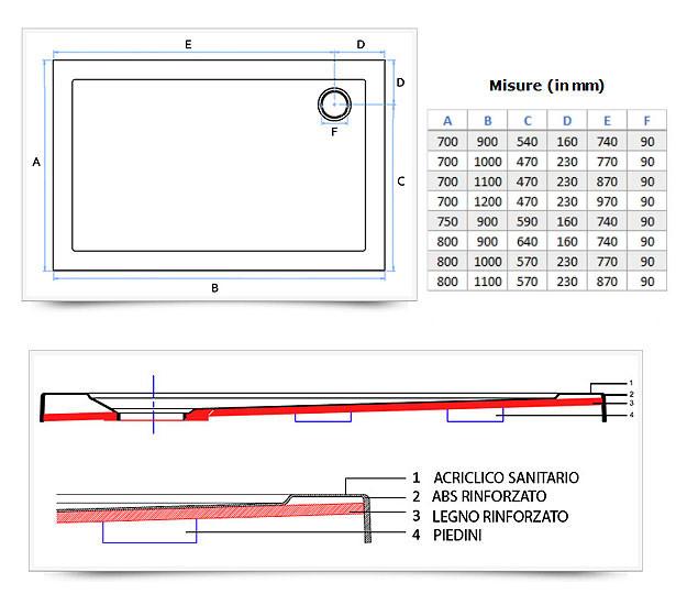 Ultra Flat Piatto Doccia Scheda Tecnica.Box Doccia It Piatto Doccia 70x120x4 Rettangolare Acrilico Mod